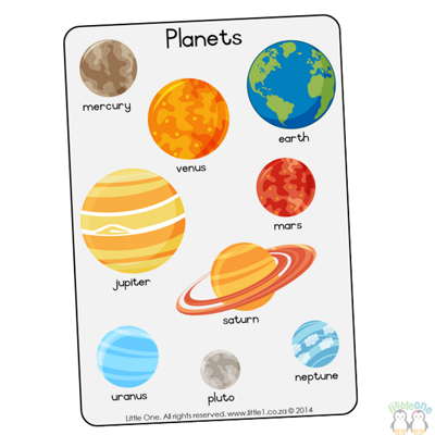 Picture of Theme Wall Chart - Planets