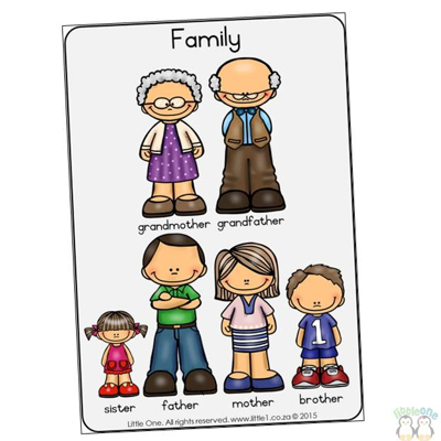 Picture of Theme Wall Chart - Family